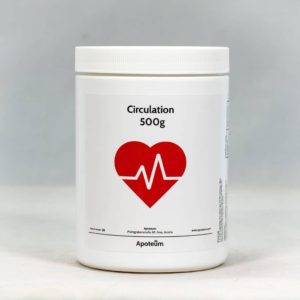 Circulation powder
